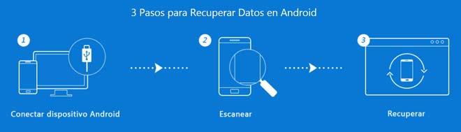 recuperar-tus-datos-borrados-o-perdidos-en-Android-facilmente